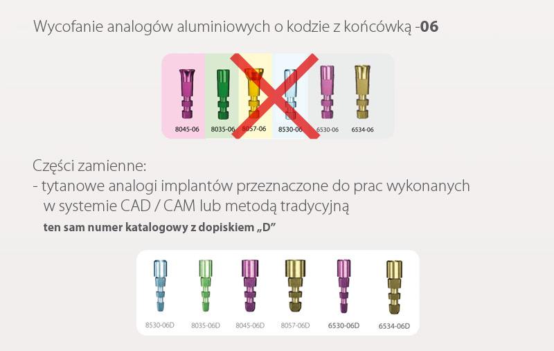 wymiana_analogow